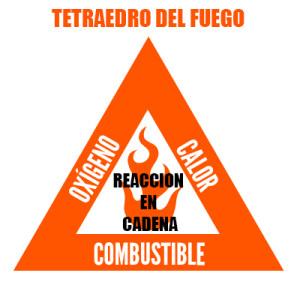 Tetraedrodelfuego